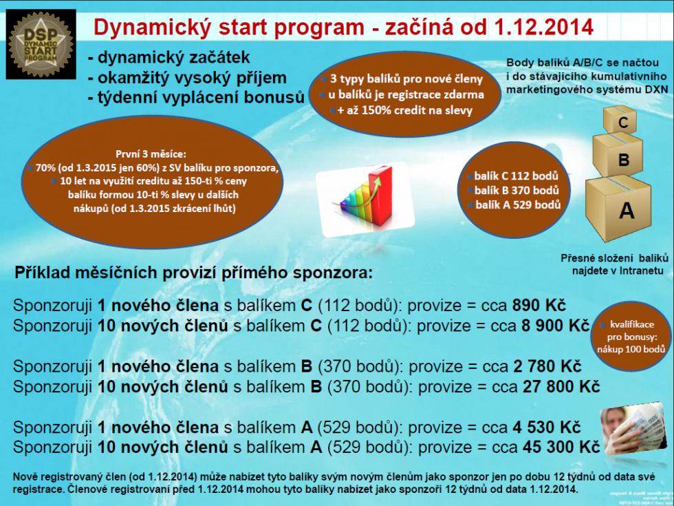 Dynamicky Start Program