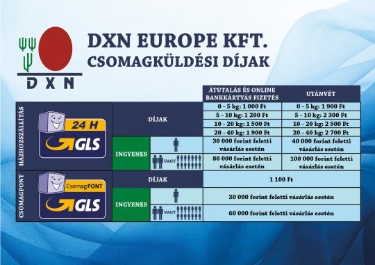 DXN kiszállítási díjak