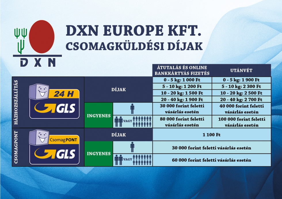 DXN szállítási díjak